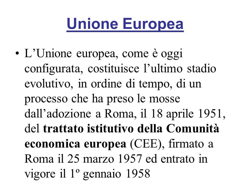 Unione Europea LUnione europea, come è oggi configurata, costituisce lultimo stadio evolutivo, in ordine di tempo, di un processo che ha preso le mosse dalladozione a Roma, il 18 aprile 1951, del trattato istitutivo della Comunità economica europea (CEE), firmato a Roma il 25 marzo 1957 ed entrato in vigore il 1º gennaio 1958