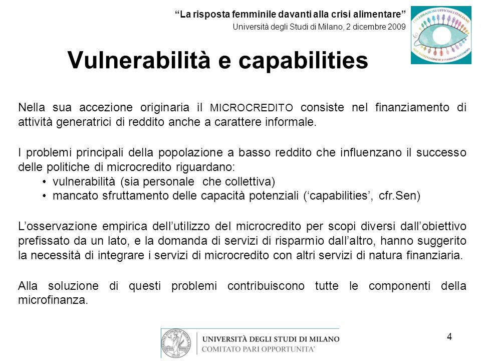 4 Vulnerabilità e capabilities Nella sua accezione originaria il MICROCREDITO consiste nel finanziamento di attività generatrici di reddito anche a ca