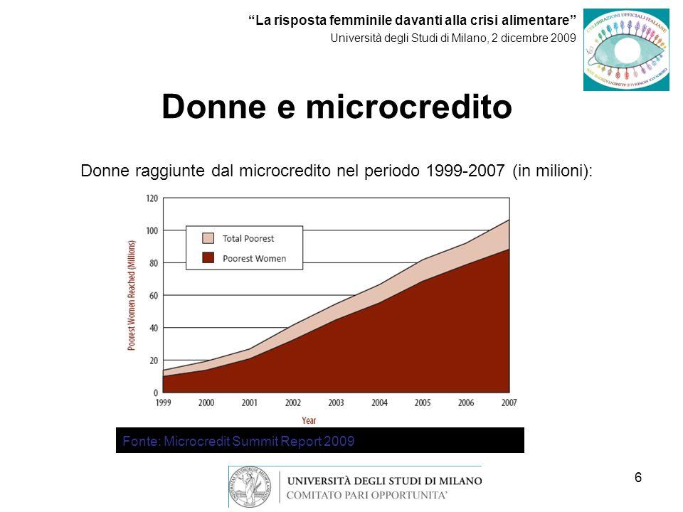 6 Donne raggiunte dal microcredito nel periodo 1999-2007 (in milioni): Fonte: Microcredit Summit Report 2009 Donne e microcredito La risposta femminile davanti alla crisi alimentare Università degli Studi di Milano, 2 dicembre 2009