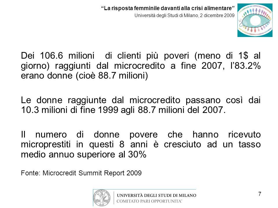 7 Dei 106.6 milioni di clienti più poveri (meno di 1$ al giorno) raggiunti dal microcredito a fine 2007, l83.2% erano donne (cioè 88.7 milioni) Le donne raggiunte dal microcredito passano così dai 10.3 milioni di fine 1999 agli 88.7 milioni del 2007.