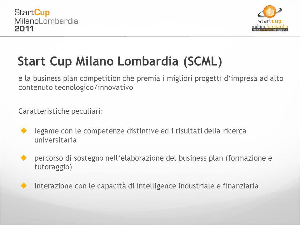 Start Cup Milano Lombardia (SCML) è la business plan competition che premia i migliori progetti dimpresa ad alto contenuto tecnologico/innovativo Caratteristiche peculiari: legame con le competenze distintive ed i risultati della ricerca universitaria percorso di sostegno nellelaborazione del business plan (formazione e tutoraggio) interazione con le capacità di intelligence industriale e finanziaria