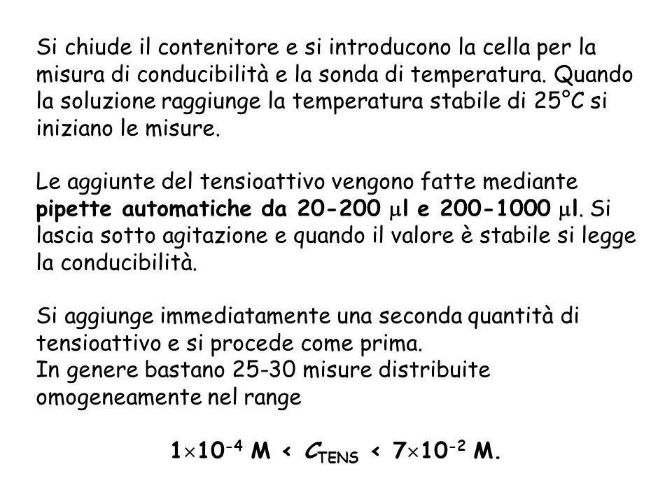 Si chiude il contenitore e si introducono la cella per la misura di conducibilità e la sonda di temperatura. Quando la soluzione raggiunge la temperat