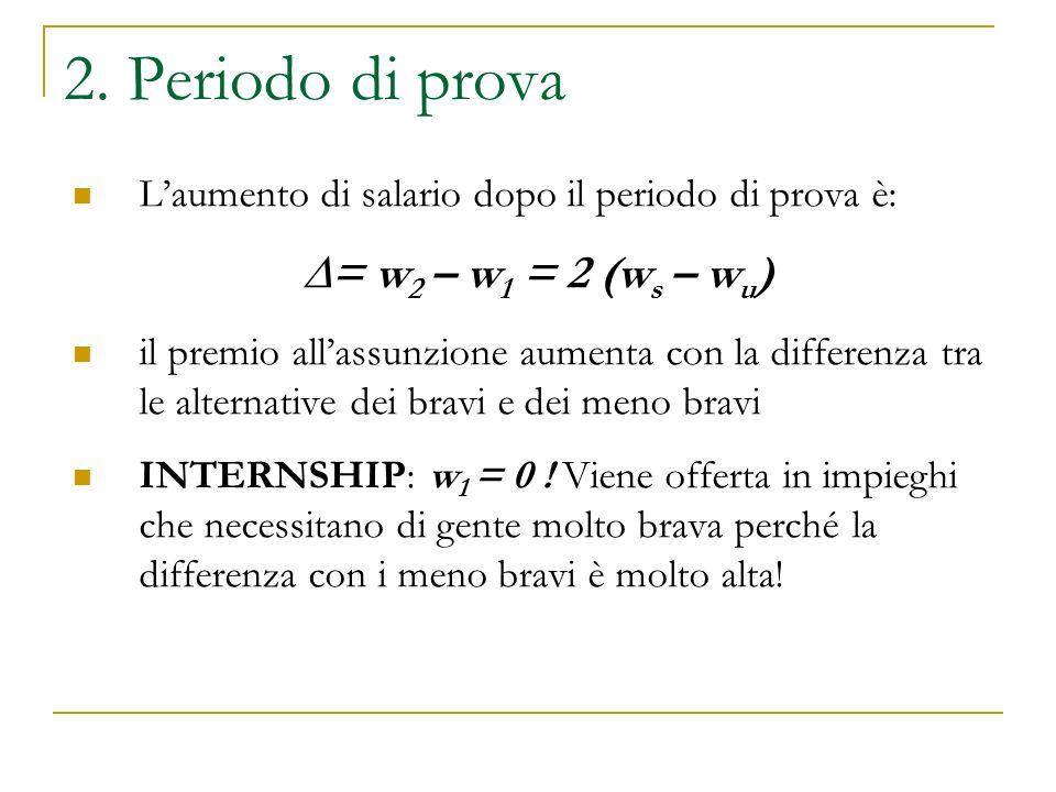 2. Periodo di prova Laumento di salario dopo il periodo di prova è: = w 2 – w 1 = 2 (w s – w u ) il premio allassunzione aumenta con la differenza tra