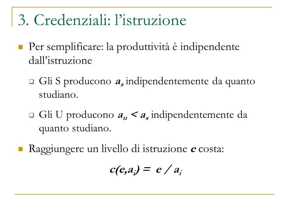 3. Credenziali: listruzione Per semplificare: la produttività è indipendente dallistruzione Gli S producono a s indipendentemente da quanto studiano.