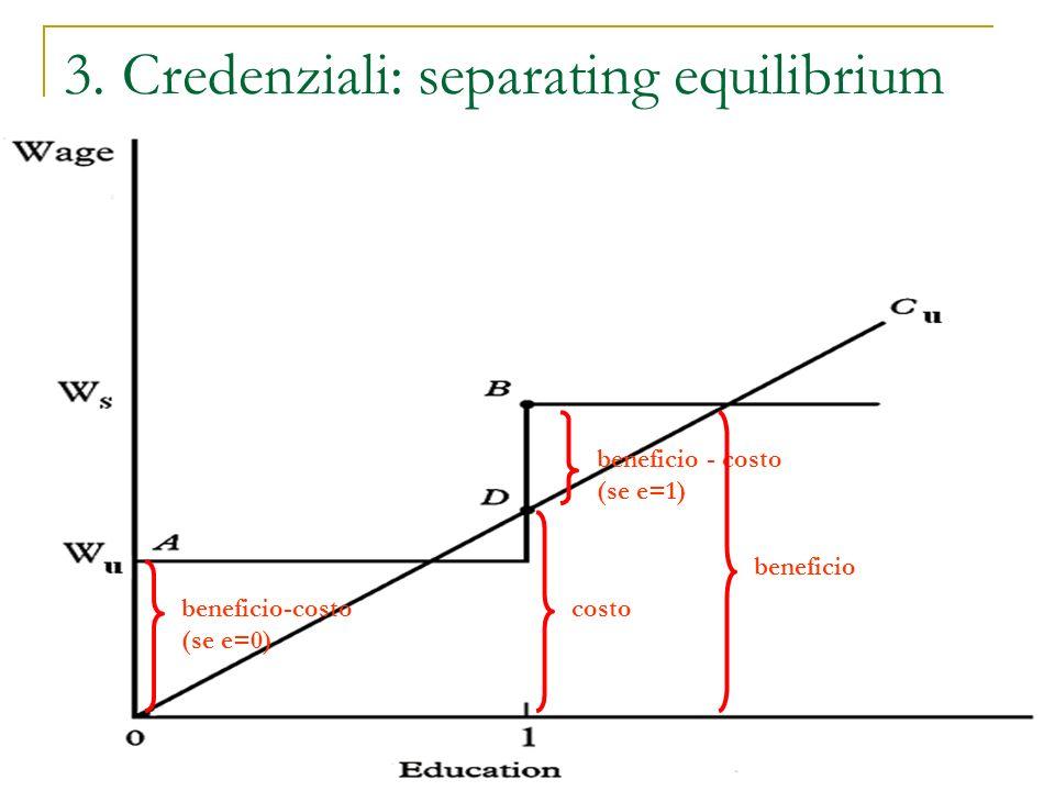 3. Credenziali: separating equilibrium costo beneficio - costo (se e=1) beneficio beneficio-costo (se e=0)