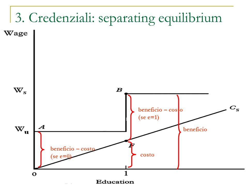3. Credenziali: separating equilibrium beneficio costo beneficio – costo (se e=1) beneficio – costo (se e=0)