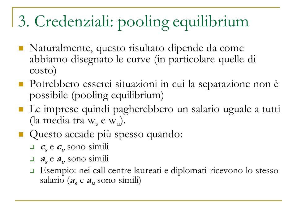 3. Credenziali: pooling equilibrium Naturalmente, questo risultato dipende da come abbiamo disegnato le curve (in particolare quelle di costo) Potrebb