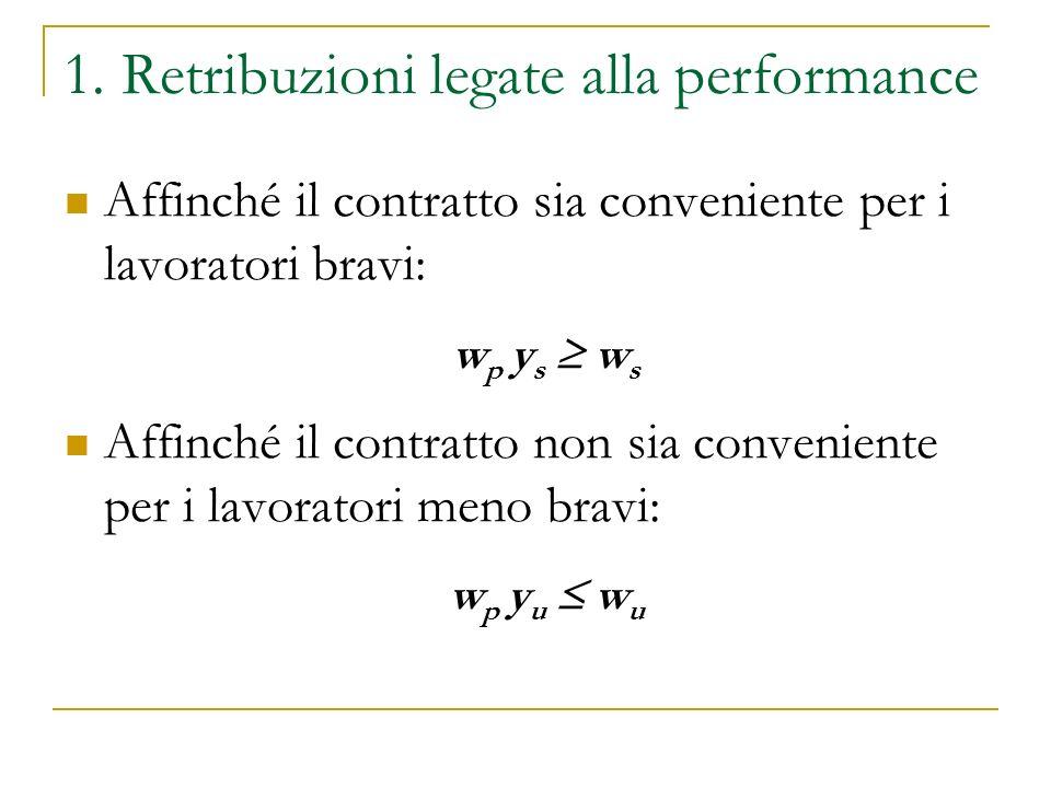 1. Retribuzioni legate alla performance Affinché il contratto sia conveniente per i lavoratori bravi: w p y s w s Affinché il contratto non sia conven