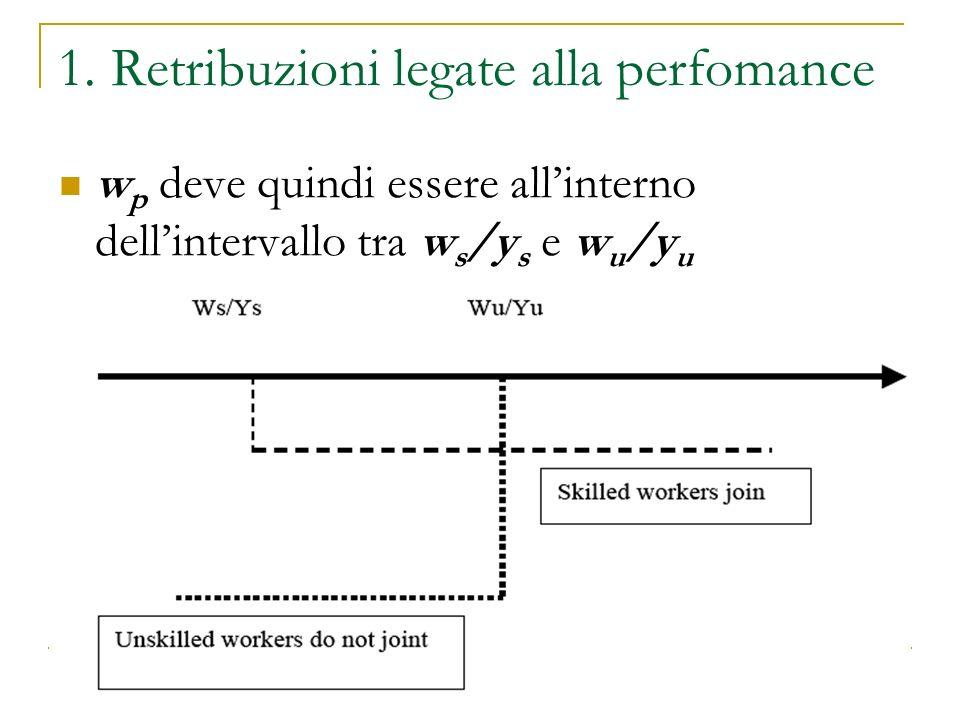 1. Retribuzioni legate alla perfomance w p deve quindi essere allinterno dellintervallo tra w s /y s e w u /y u