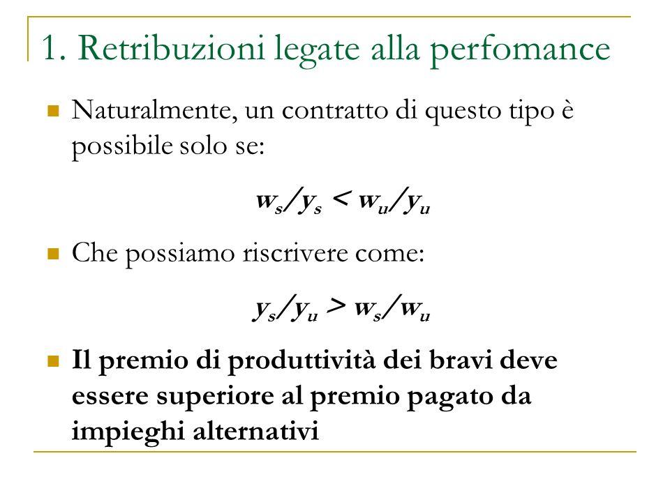 1. Retribuzioni legate alla perfomance Naturalmente, un contratto di questo tipo è possibile solo se: w s /y s < w u /y u Che possiamo riscrivere come