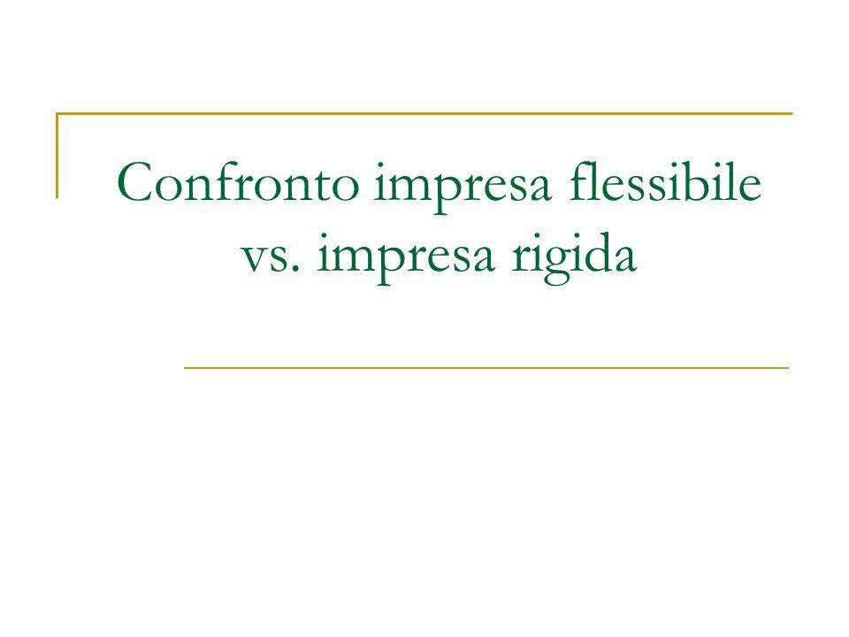 Confronto impresa flessibile vs. impresa rigida