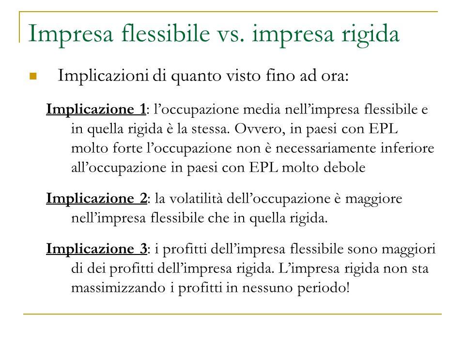 Impresa flessibile vs.