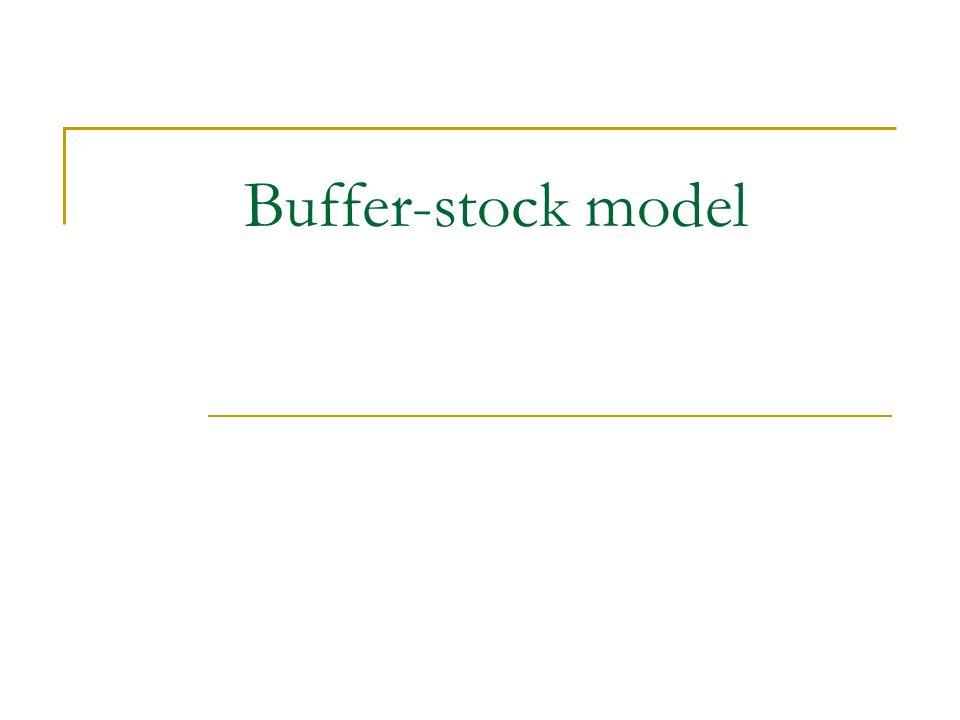 Buffer-stock model