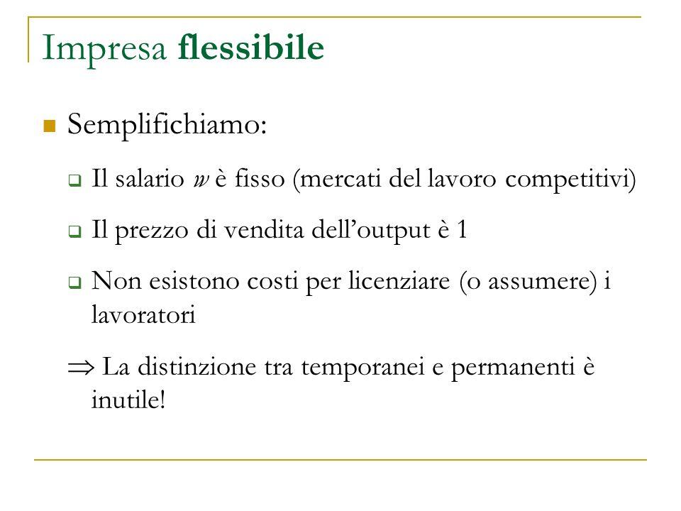 Impresa flessibile Come sceglie loccupazione limpresa flessibile.