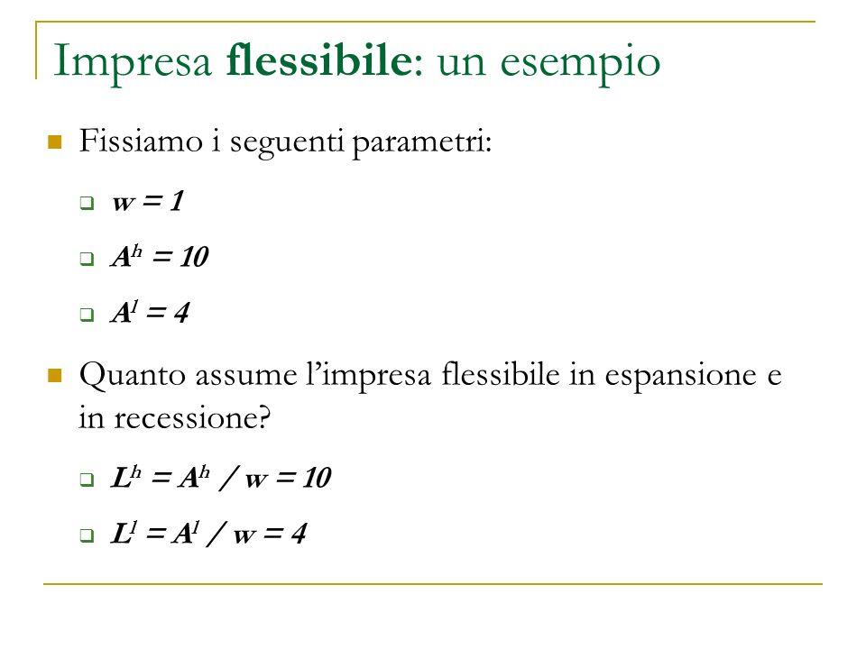 Impresa flessibile: un esempio