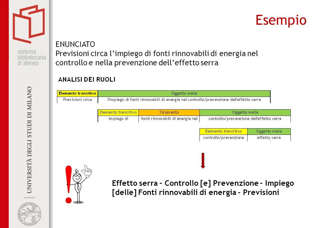 Esempio ENUNCIATO Previsioni circa limpiego di fonti rinnovabili di energia nel controllo e nella prevenzione delleffetto serra Effetto serra – Controllo [e] Prevenzione – Impiego [delle] Fonti rinnovabili di energia - Previsioni