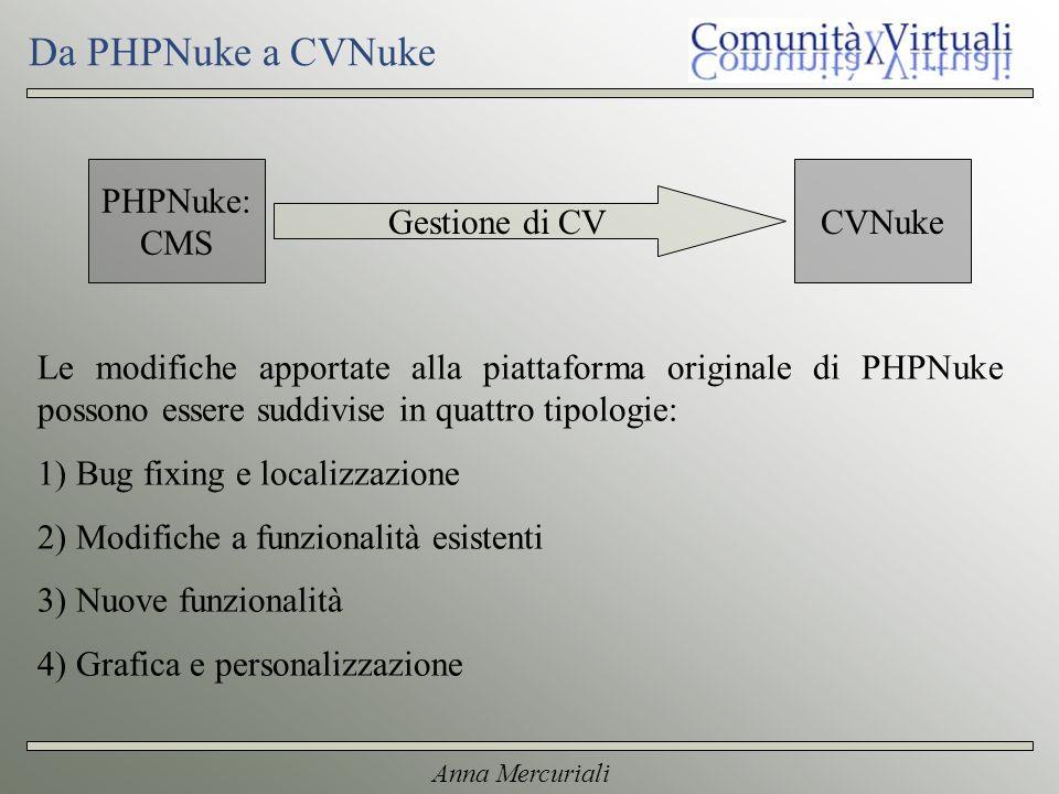 Anna Mercuriali Da PHPNuke a CVNuke Le modifiche apportate alla piattaforma originale di PHPNuke possono essere suddivise in quattro tipologie: 1) Bug fixing e localizzazione 2) Modifiche a funzionalità esistenti 3) Nuove funzionalità 4) Grafica e personalizzazione PHPNuke: CMS CVNuke Gestione di CV