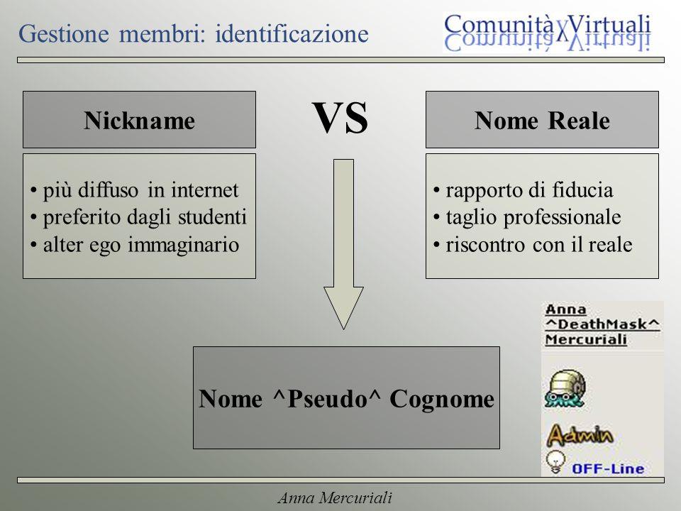 Anna Mercuriali Gestione membri: identificazione NicknameNome Reale più diffuso in internet preferito dagli studenti alter ego immaginario rapporto di fiducia taglio professionale riscontro con il reale VS Nome ^Pseudo^ Cognome