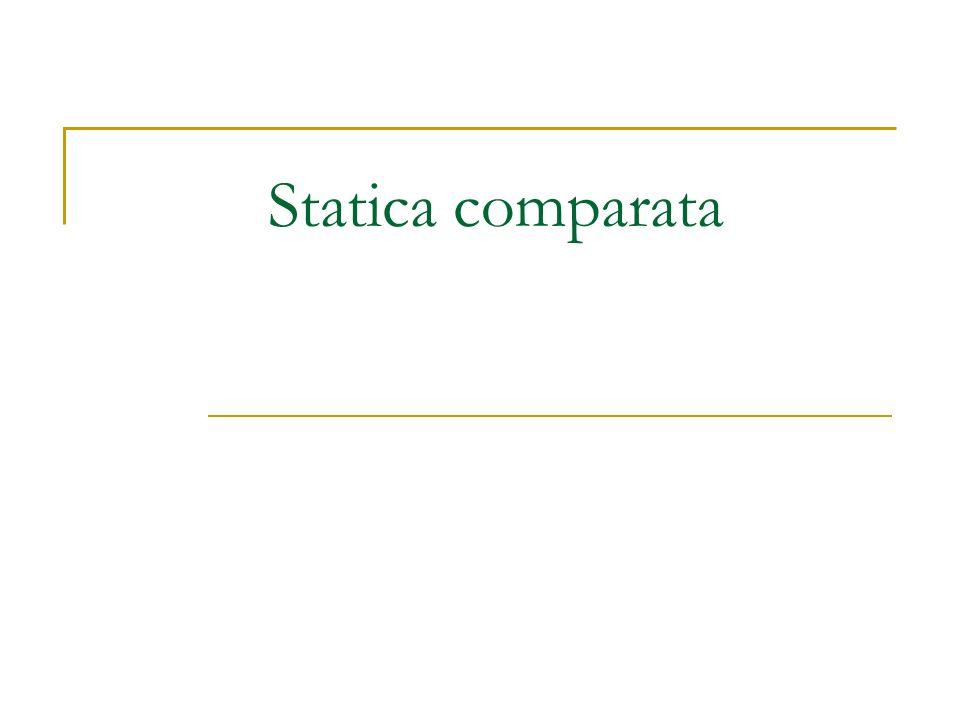 Statica comparata