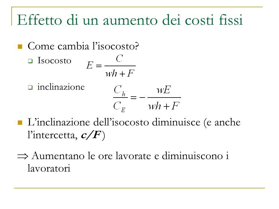 Effetto di un aumento dei costi fissi Come cambia lisocosto? Isocosto inclinazione Linclinazione dellisocosto diminuisce (e anche lintercetta, c/F ) A