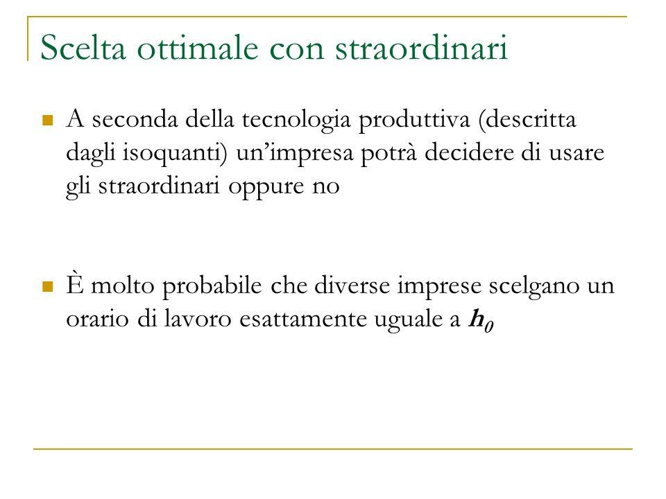 Scelta ottimale con straordinari A seconda della tecnologia produttiva (descritta dagli isoquanti) unimpresa potrà decidere di usare gli straordinari