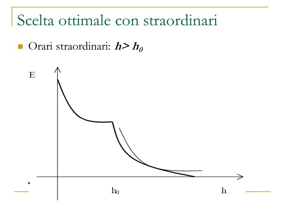 Scelta ottimale con straordinari Orari straordinari: h> h 0