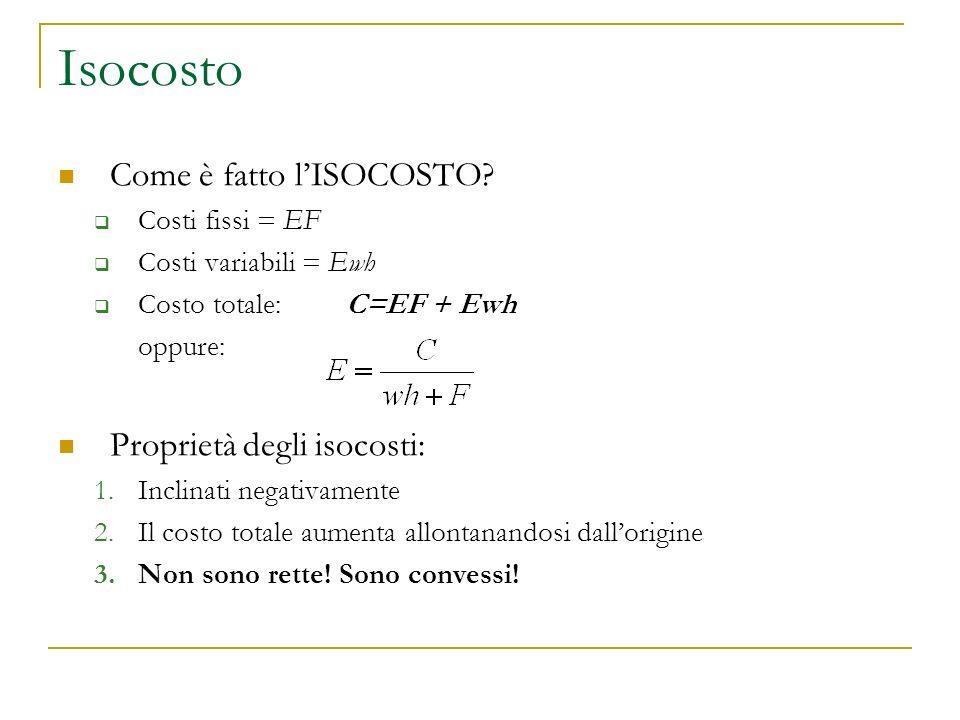 Isocosto Come è fatto lISOCOSTO? Costi fissi = EF Costi variabili = Ewh Costo totale: C=EF + Ewh oppure: Proprietà degli isocosti: 1.Inclinati negativ