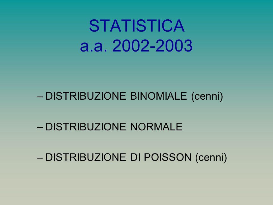 STATISTICA a.a.