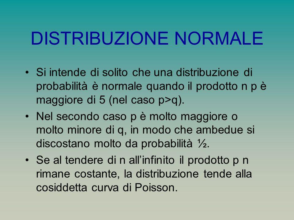 DISTRIBUZIONE NORMALE Si intende di solito che una distribuzione di probabilità è normale quando il prodotto n p è maggiore di 5 (nel caso p>q).