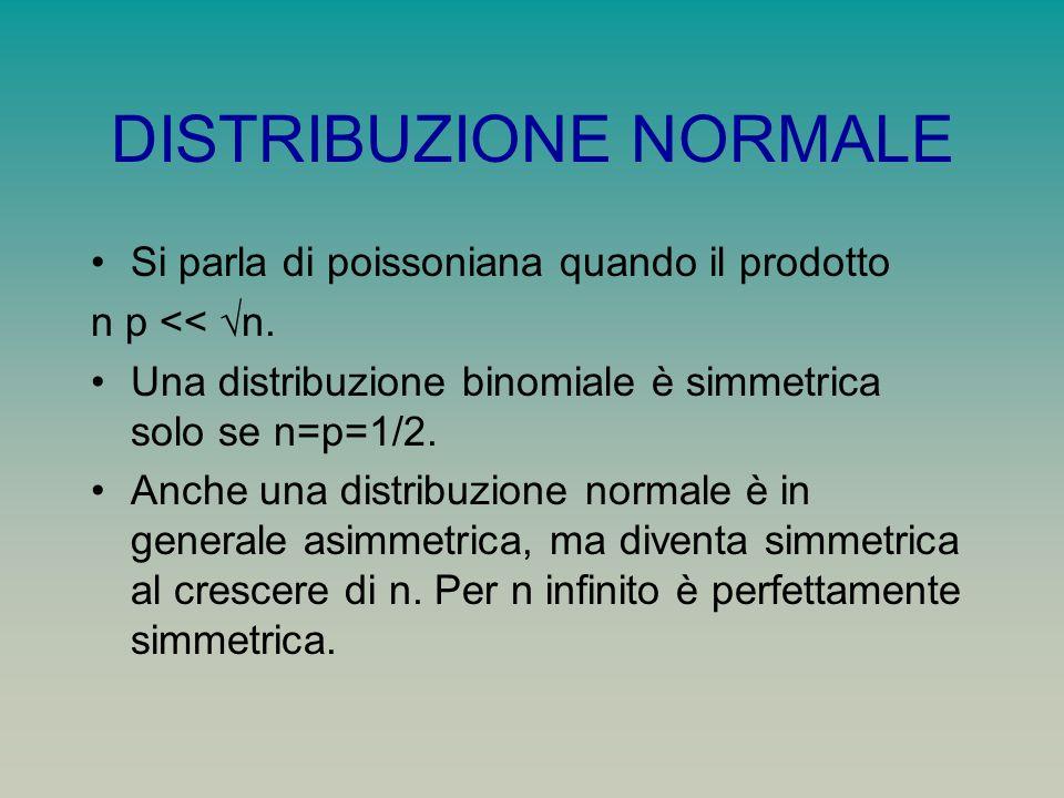 DISTRIBUZIONE NORMALE Si parla di poissoniana quando il prodotto n p << n.