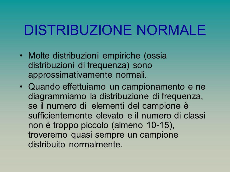DISTRIBUZIONE NORMALE Molte distribuzioni empiriche (ossia distribuzioni di frequenza) sono approssimativamente normali.