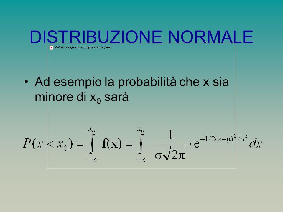 DISTRIBUZIONE NORMALE Ad esempio la probabilità che x sia minore di x 0 sarà