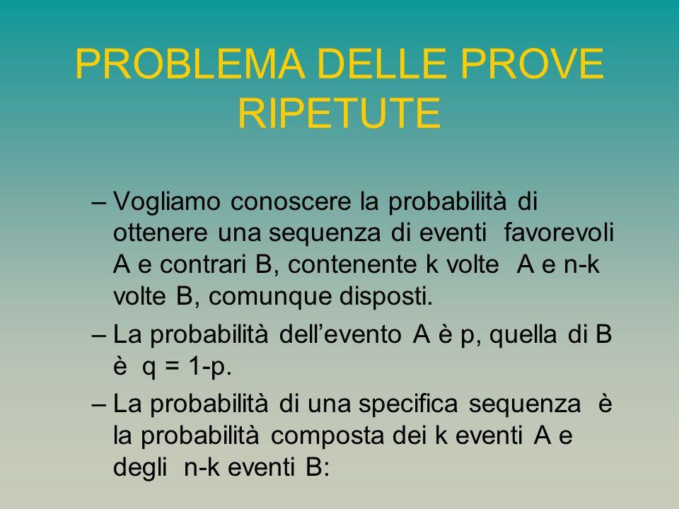 PROBLEMA DELLE PROVE RIPETUTE –Vogliamo conoscere la probabilità di ottenere una sequenza di eventi favorevoli A e contrari B, contenente k volte A e n-k volte B, comunque disposti.