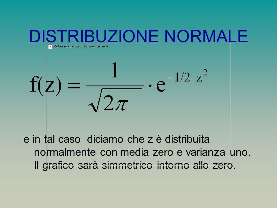 DISTRIBUZIONE NORMALE e in tal caso diciamo che z è distribuita normalmente con media zero e varianza uno.
