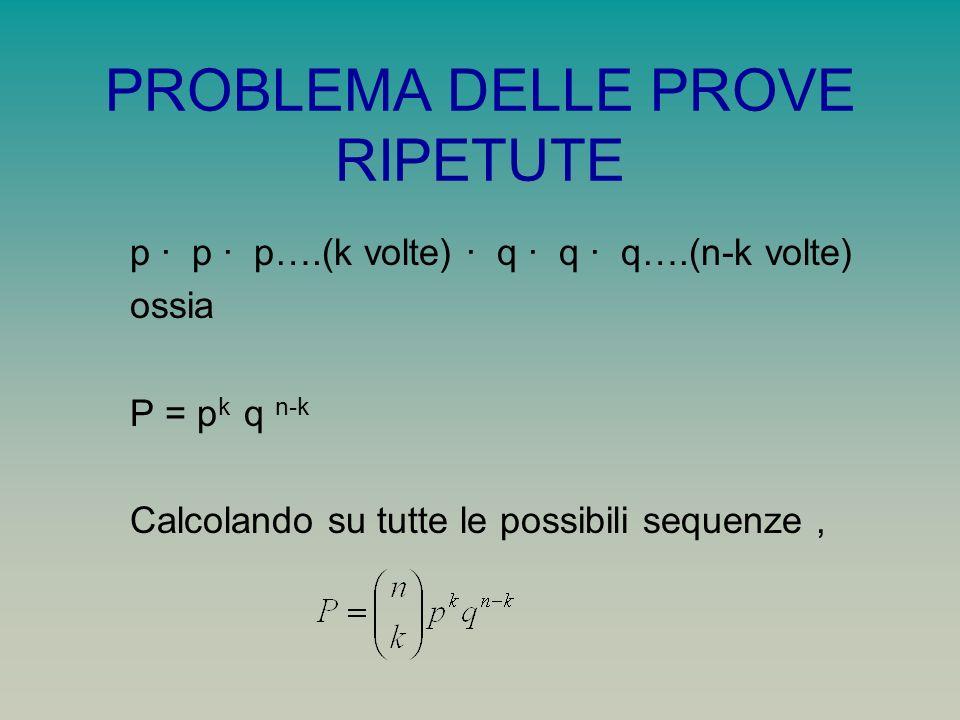 PROBLEMA DELLE PROVE RIPETUTE p · p · p….(k volte) · q · q · q….(n-k volte) ossia P = p k q n-k Calcolando su tutte le possibili sequenze,