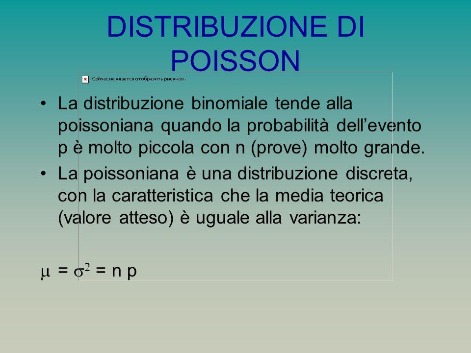 DISTRIBUZIONE DI POISSON La distribuzione binomiale tende alla poissoniana quando la probabilità dellevento p è molto piccola con n (prove) molto grande.