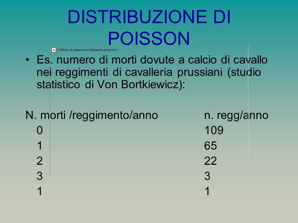 DISTRIBUZIONE DI POISSON Es.