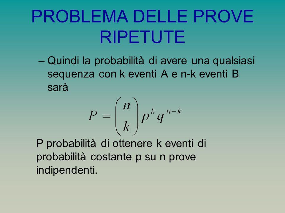 PROBLEMA DELLE PROVE RIPETUTE –Quindi la probabilità di avere una qualsiasi sequenza con k eventi A e n-k eventi B sarà P probabilità di ottenere k eventi di probabilità costante p su n prove indipendenti.