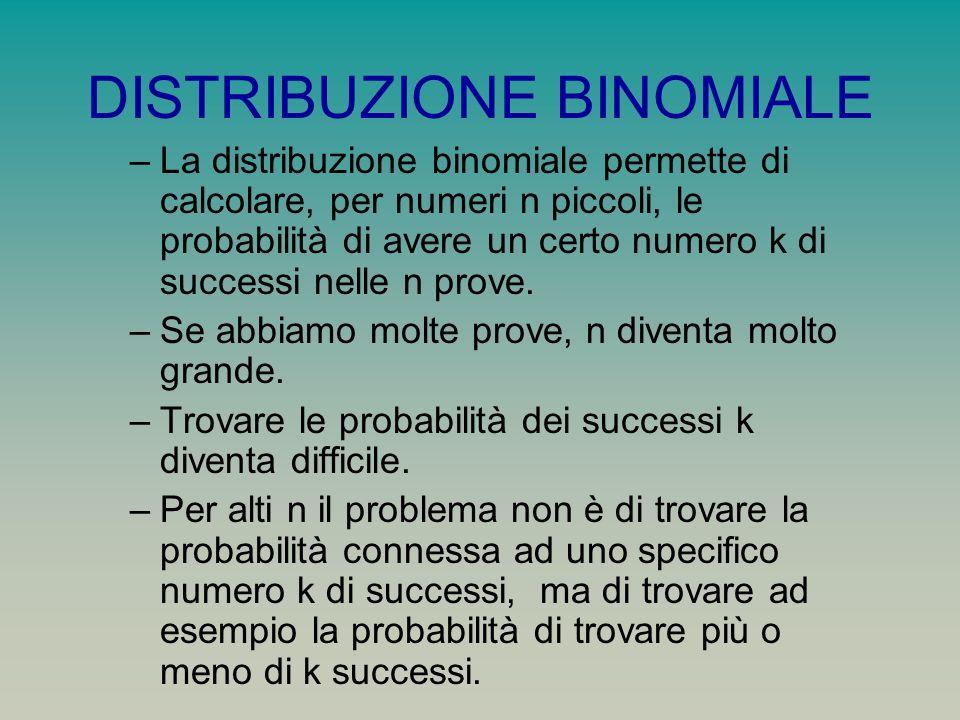 DISTRIBUZIONE BINOMIALE –La distribuzione binomiale permette di calcolare, per numeri n piccoli, le probabilità di avere un certo numero k di successi nelle n prove.