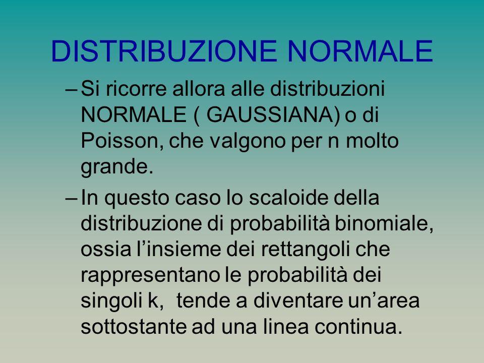 DISTRIBUZIONE NORMALE –Si ricorre allora alle distribuzioni NORMALE ( GAUSSIANA) o di Poisson, che valgono per n molto grande.