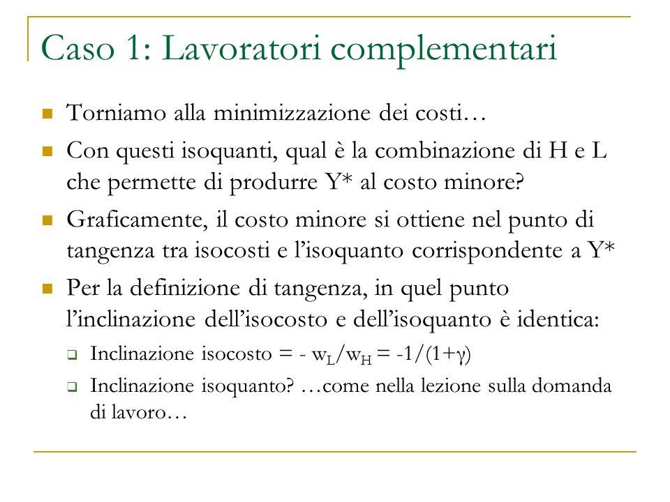 Caso 1: Lavoratori complementari Torniamo alla minimizzazione dei costi… Con questi isoquanti, qual è la combinazione di H e L che permette di produrr