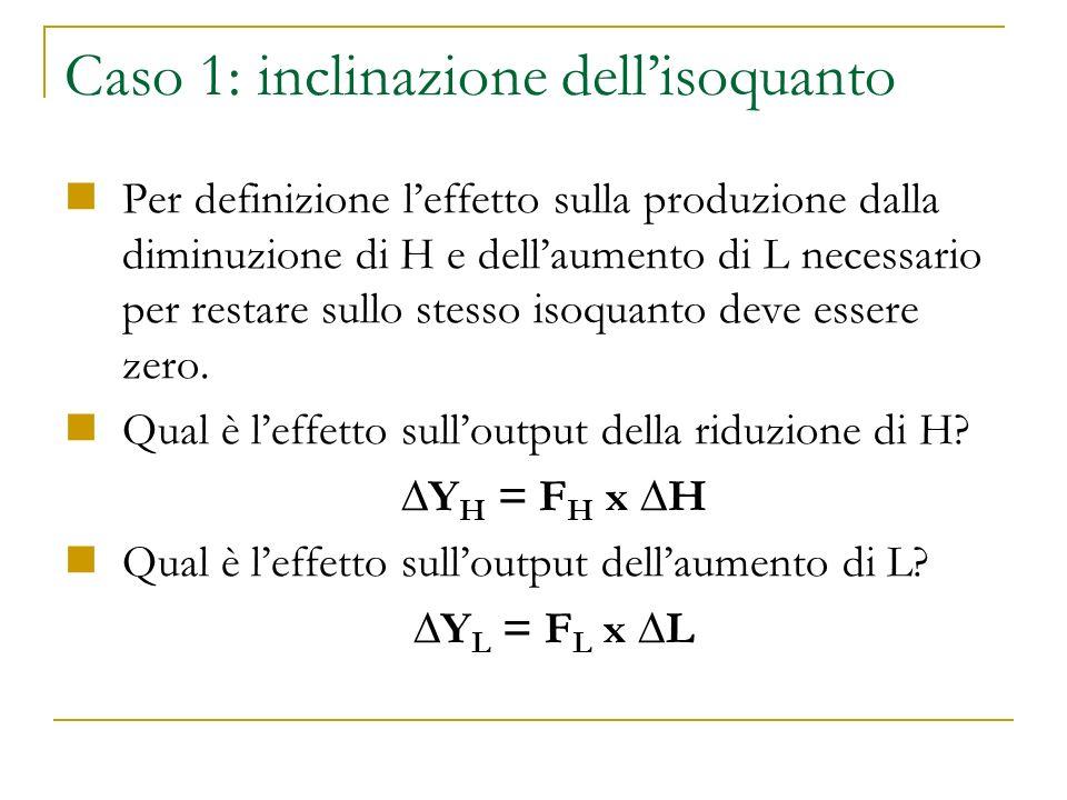 Caso 1: inclinazione dellisoquanto Per definizione leffetto sulla produzione dalla diminuzione di H e dellaumento di L necessario per restare sullo stesso isoquanto deve essere zero.