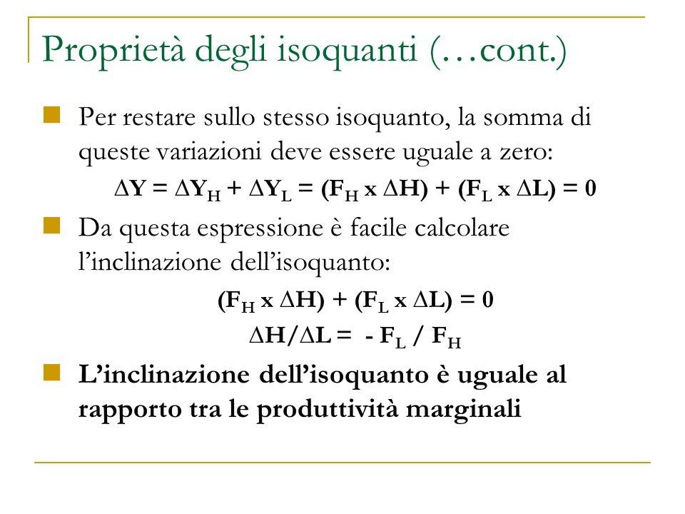 Proprietà degli isoquanti (…cont.) Per restare sullo stesso isoquanto, la somma di queste variazioni deve essere uguale a zero: Y = Y H + Y L = (F H x