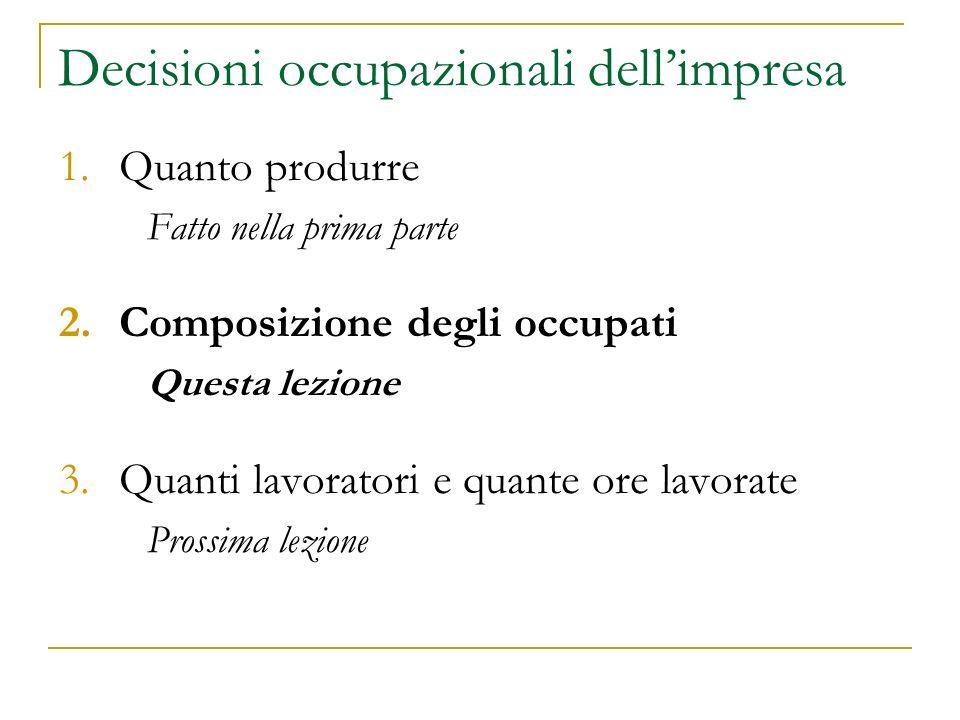 Decisioni occupazionali dellimpresa 1.Quanto produrre Fatto nella prima parte 2.Composizione degli occupati Questa lezione 3.Quanti lavoratori e quant