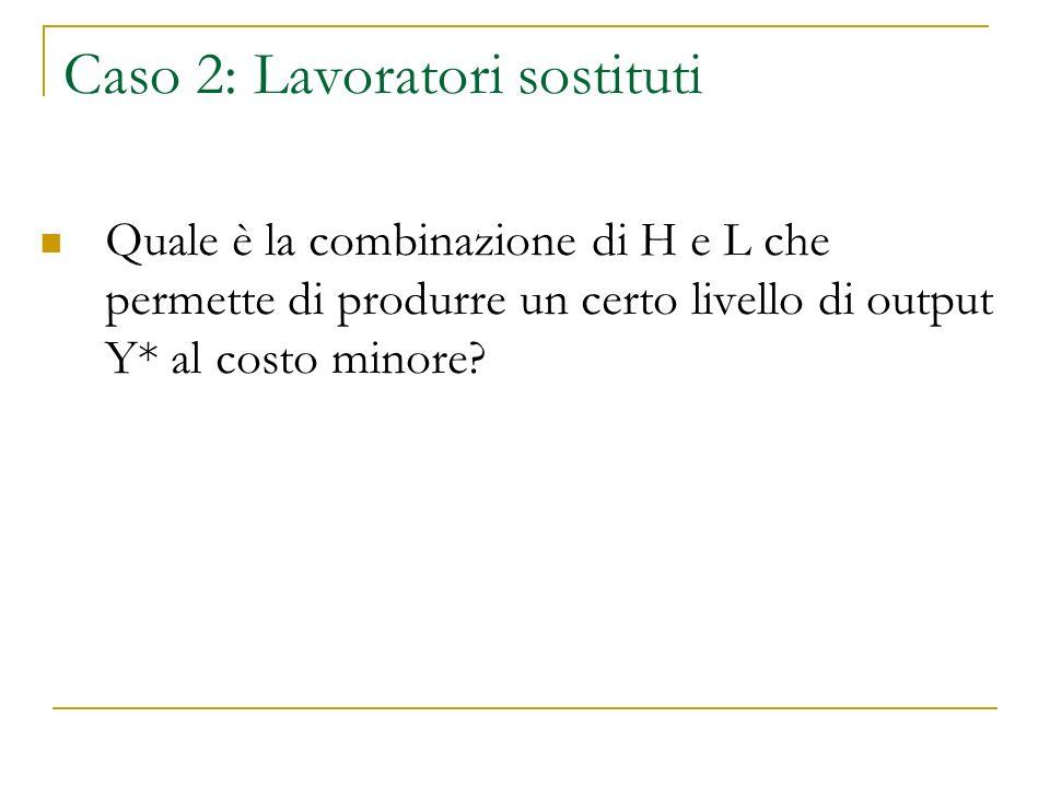 Caso 2: Lavoratori sostituti Quale è la combinazione di H e L che permette di produrre un certo livello di output Y* al costo minore?