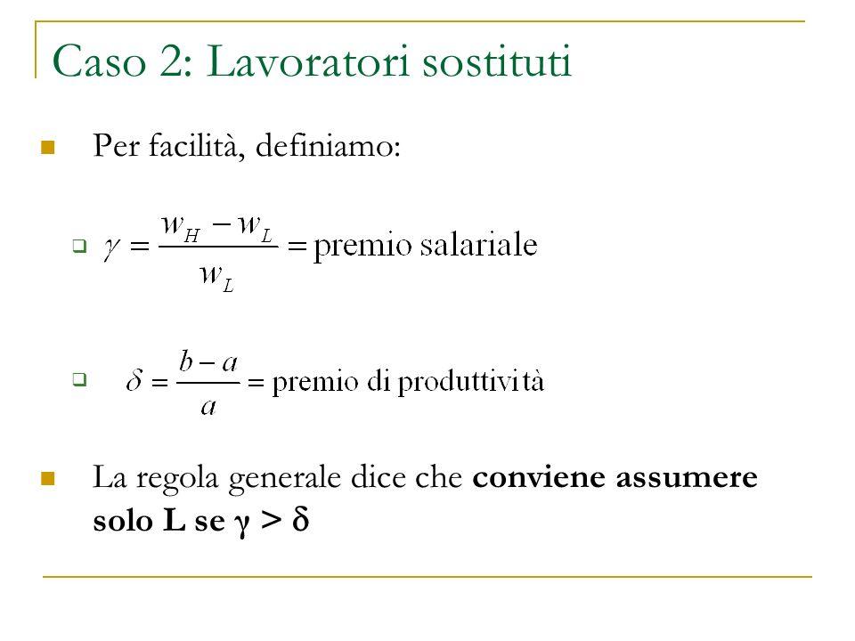 Caso 2: Lavoratori sostituti Per facilità, definiamo: La regola generale dice che conviene assumere solo L se γ >
