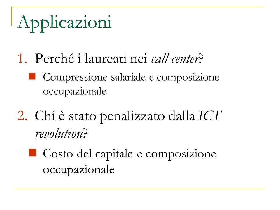Applicazioni 1.Perché i laureati nei call center? Compressione salariale e composizione occupazionale 2.Chi è stato penalizzato dalla ICT revolution?