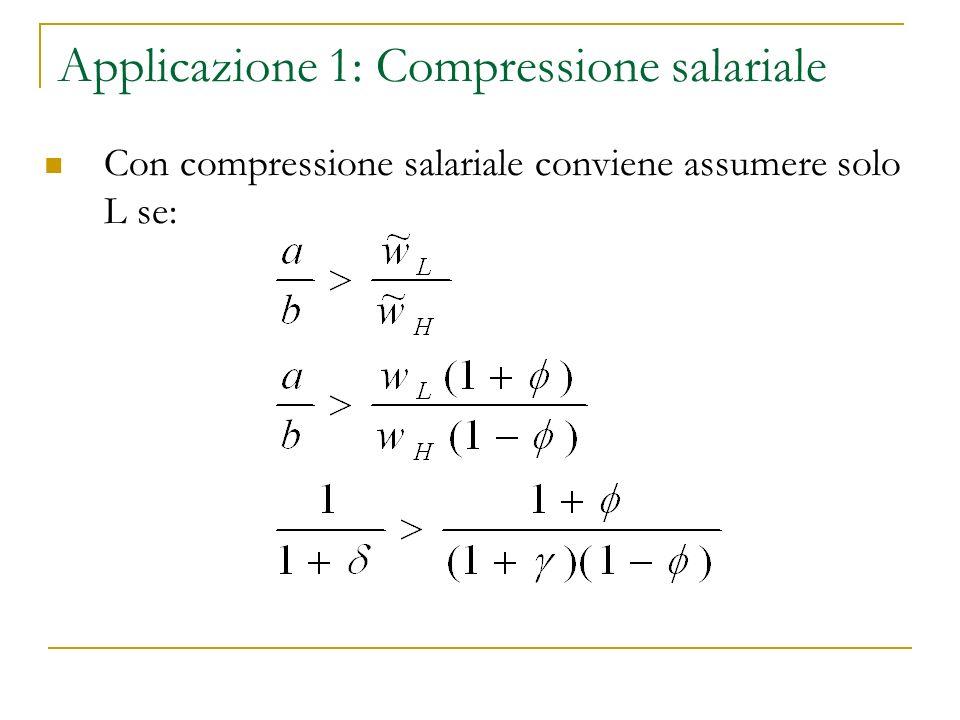 Applicazione 1: Compressione salariale Con compressione salariale conviene assumere solo L se: