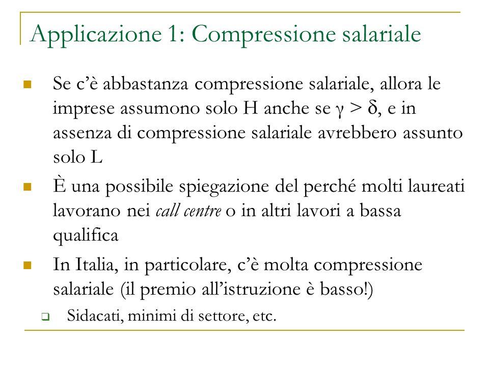 Applicazione 1: Compressione salariale Se cè abbastanza compressione salariale, allora le imprese assumono solo H anche se γ >, e in assenza di compre