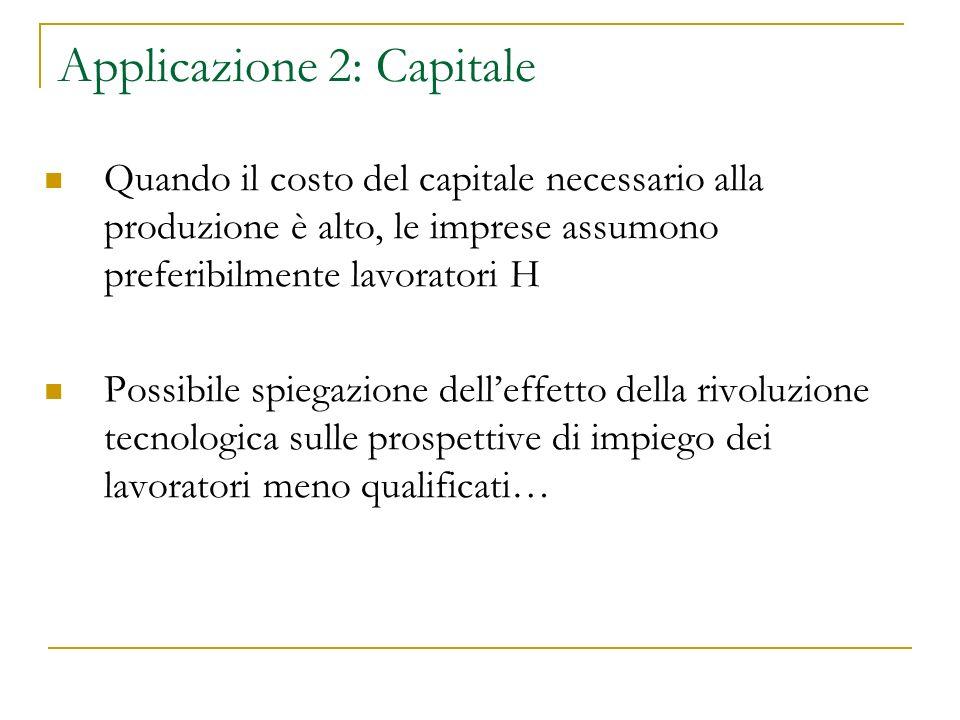 Applicazione 2: Capitale Quando il costo del capitale necessario alla produzione è alto, le imprese assumono preferibilmente lavoratori H Possibile spiegazione delleffetto della rivoluzione tecnologica sulle prospettive di impiego dei lavoratori meno qualificati…